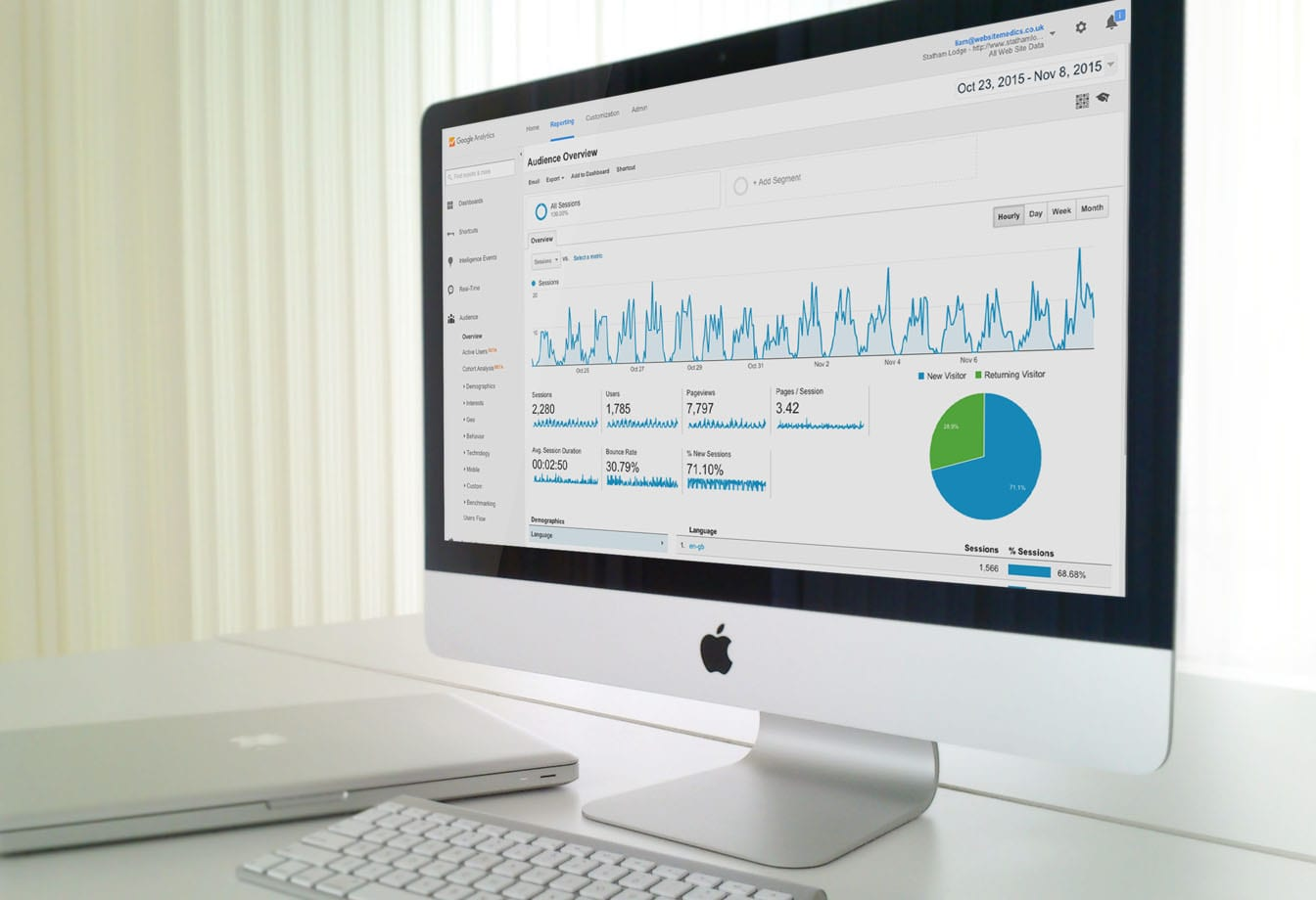 Google Analytics Imac